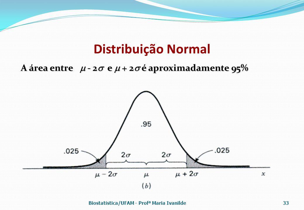 Distribuição Normal A área entre  - 2 e  + 2 é aproximadamente 95%