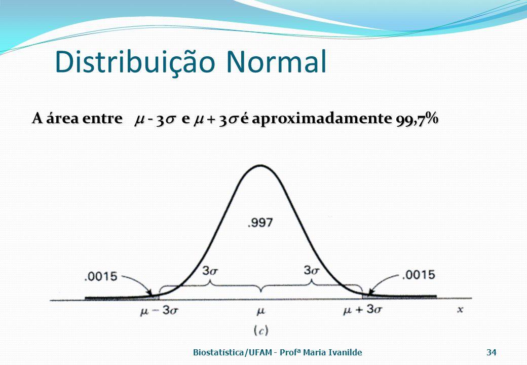 Distribuição Normal A área entre  - 3 e  + 3 é aproximadamente 99,7% Biostatística/UFAM - Profª Maria Ivanilde.