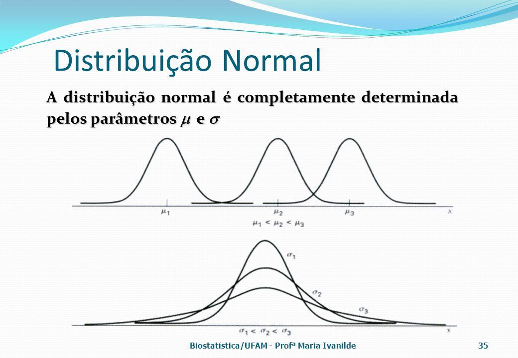 Distribuição Normal A distribuição normal é completamente determinada pelos parâmetros  e  Biostatística/UFAM - Profª Maria Ivanilde.