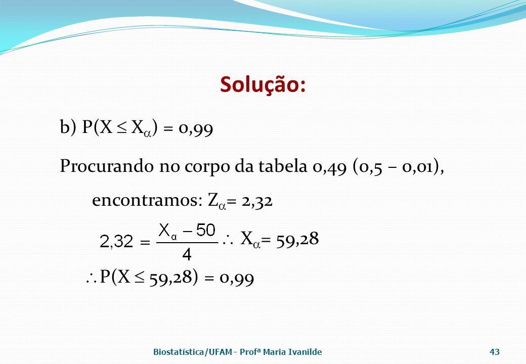 Solução: b) P(X  X) = 0,99. Procurando no corpo da tabela 0,49 (0,5 – 0,01), encontramos: Z= 2,32.