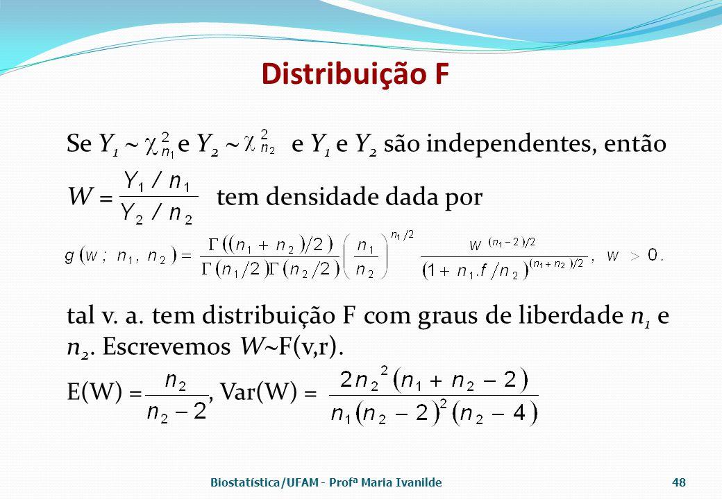 Distribuição F Se Y1  e Y2  e Y1 e Y2 são independentes, então