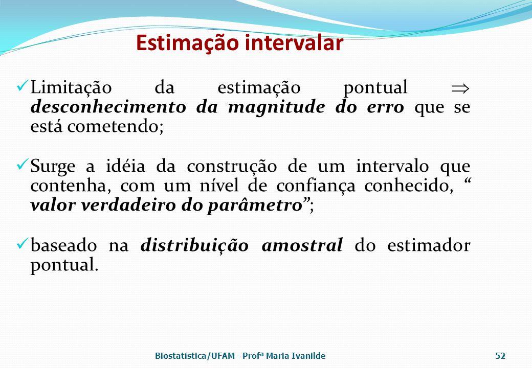 Estimação intervalar Limitação da estimação pontual  desconhecimento da magnitude do erro que se está cometendo;