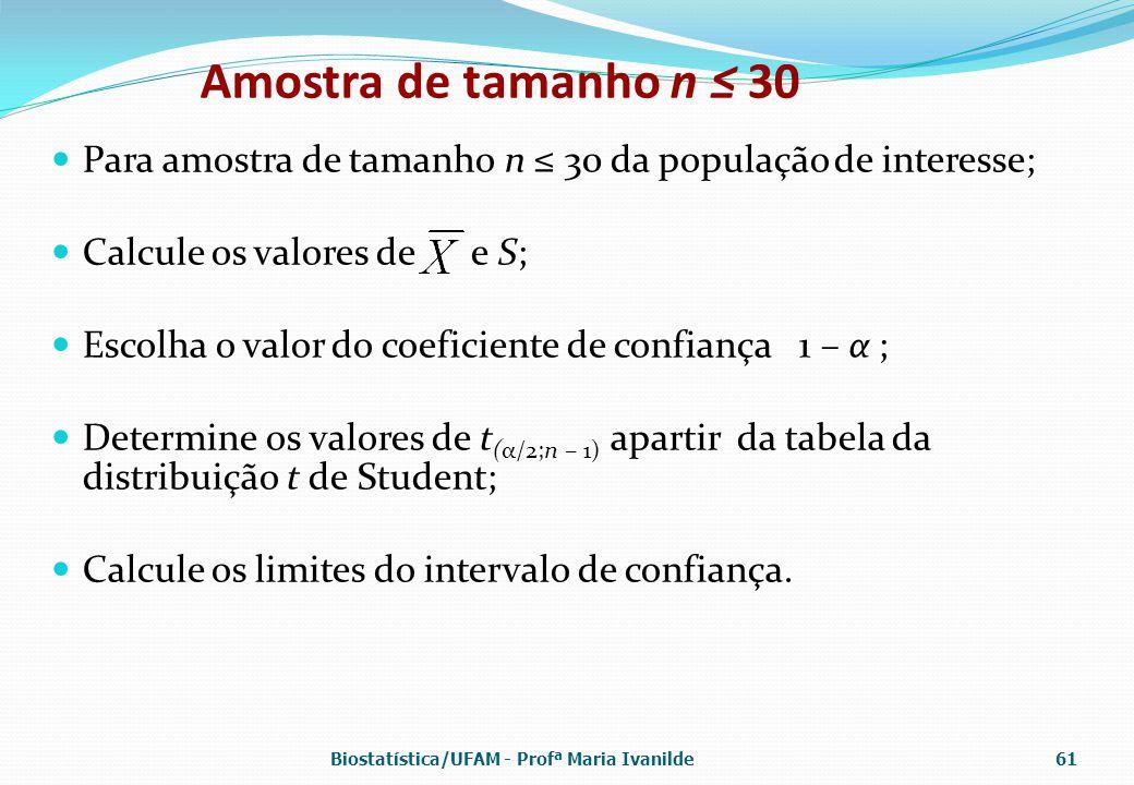 Amostra de tamanho n ≤ 30 Para amostra de tamanho n ≤ 30 da população de interesse; Calcule os valores de e S;
