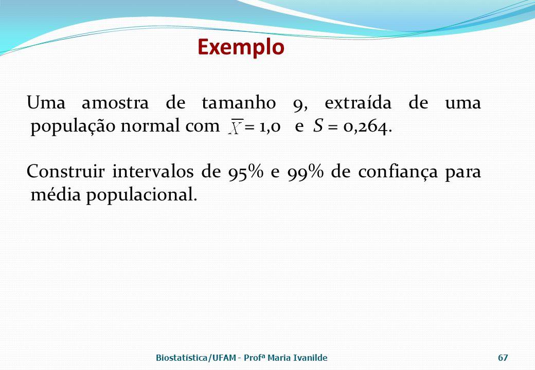 Exemplo Uma amostra de tamanho 9, extraída de uma população normal com = 1,0 e S = 0,264.