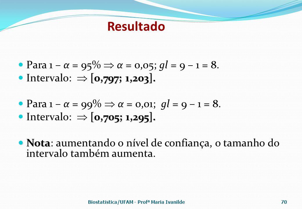 Resultado Para 1 – α = 95%  α = 0,05; gl = 9 – 1 = 8.