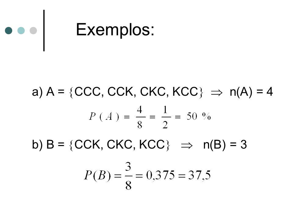 Exemplos: a) A = CCC, CCK, CKC, KCC  n(A) = 4