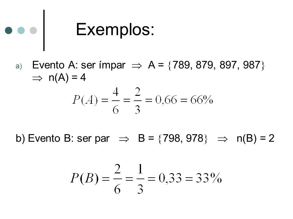 Exemplos: Evento A: ser ímpar  A = 789, 879, 897, 987  n(A) = 4