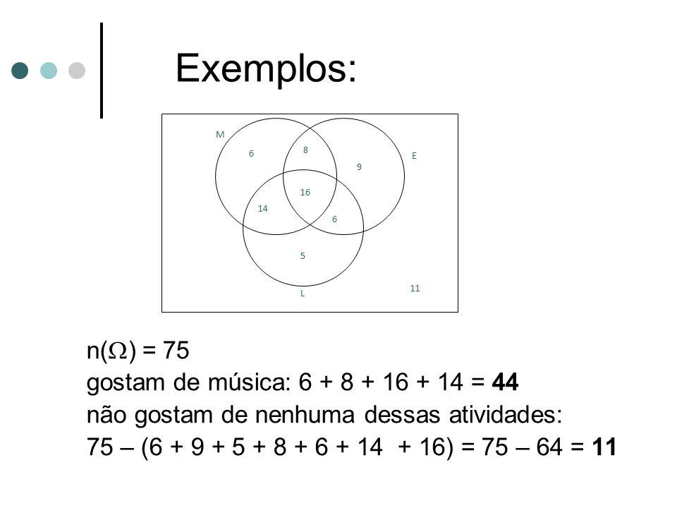Exemplos: 9. M. L. E. 6. 8. 16. 14. 5. 11.