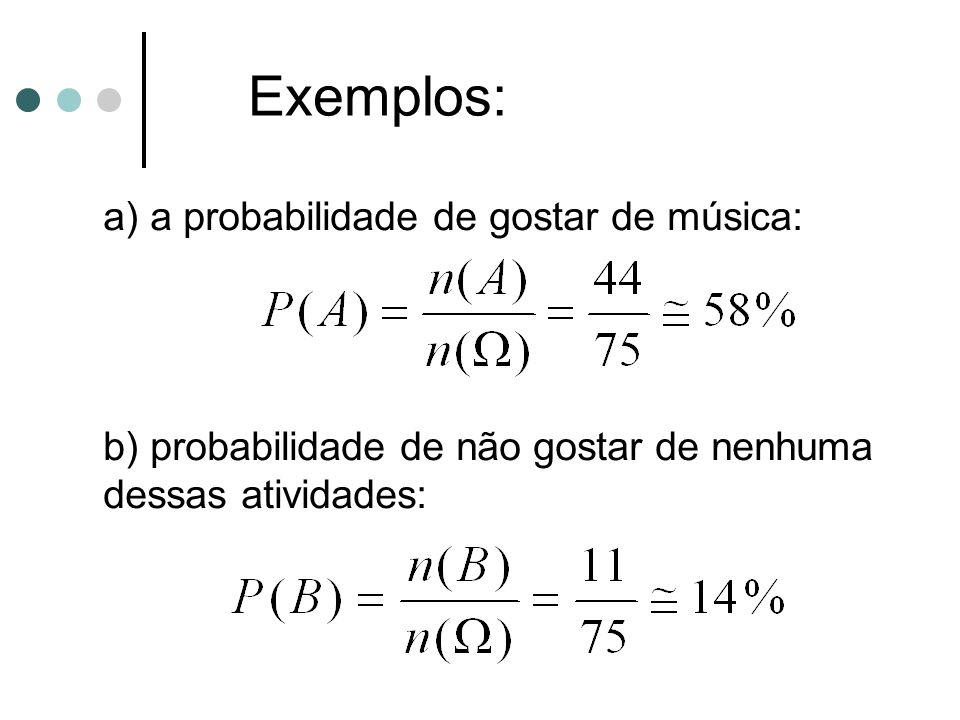 Exemplos: a) a probabilidade de gostar de música: