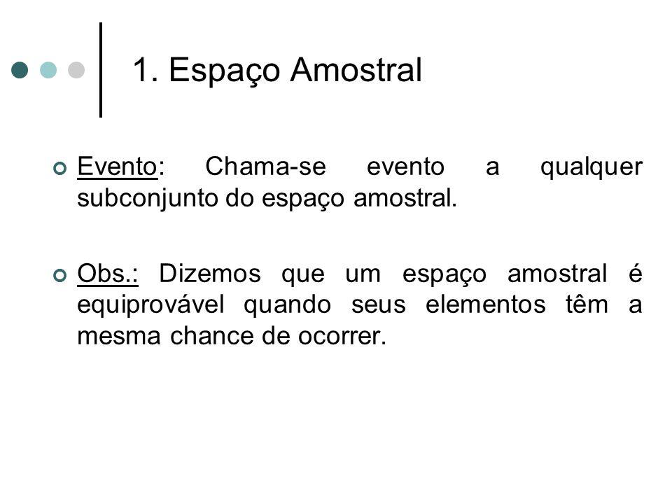 1. Espaço Amostral Evento: Chama-se evento a qualquer subconjunto do espaço amostral.