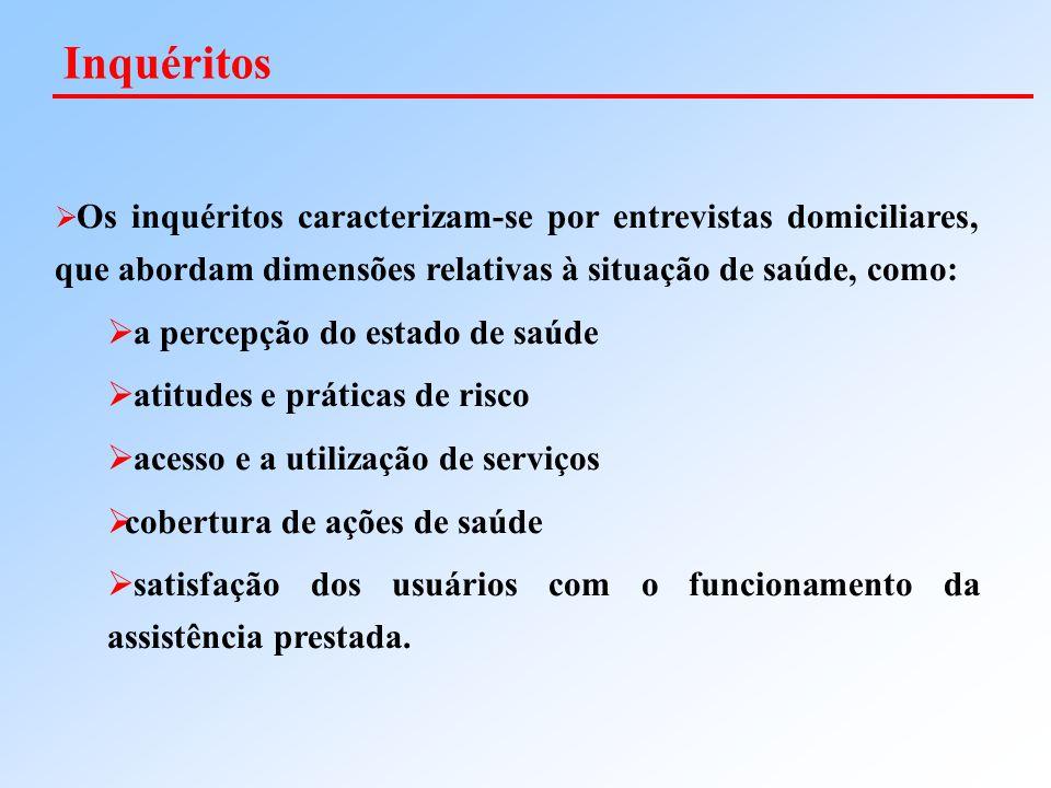 Inquéritos a percepção do estado de saúde atitudes e práticas de risco