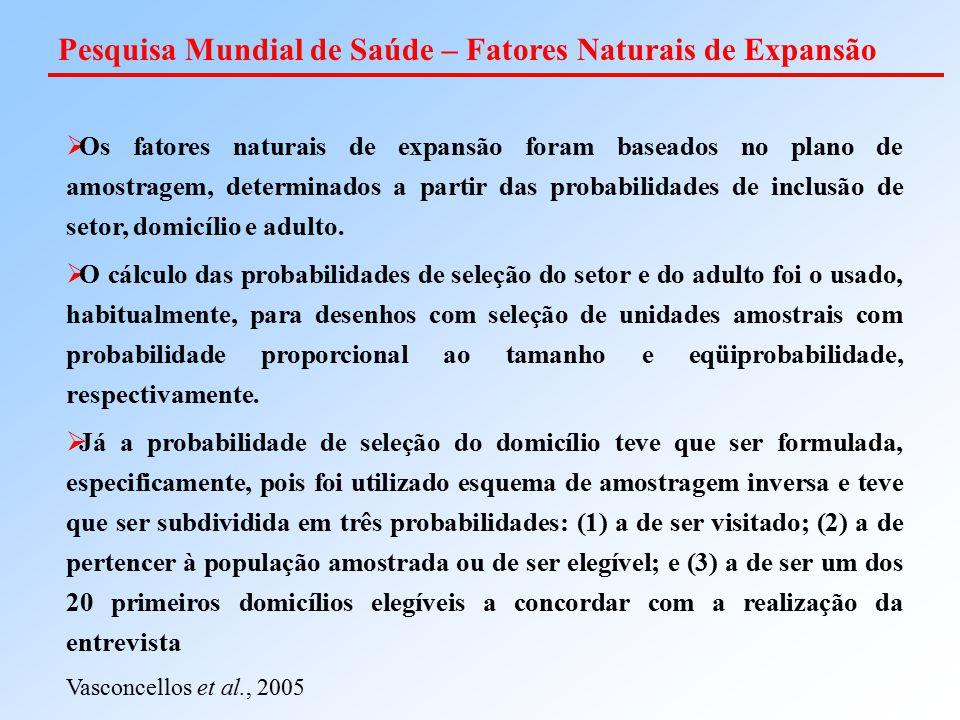 Pesquisa Mundial de Saúde – Fatores Naturais de Expansão