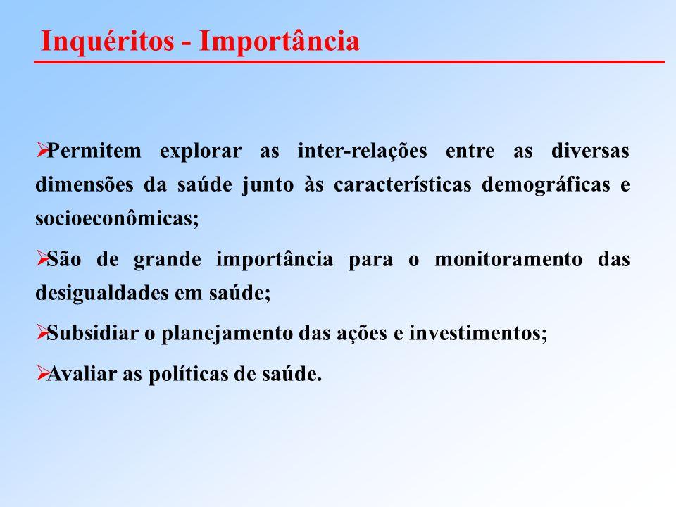 Inquéritos - Importância