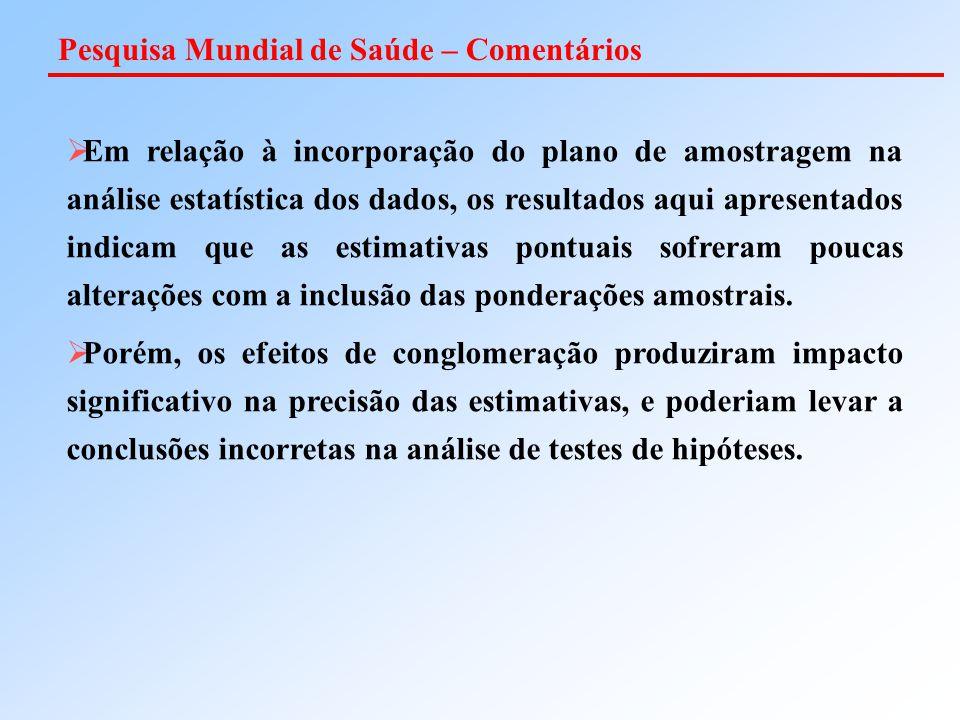 Pesquisa Mundial de Saúde – Comentários