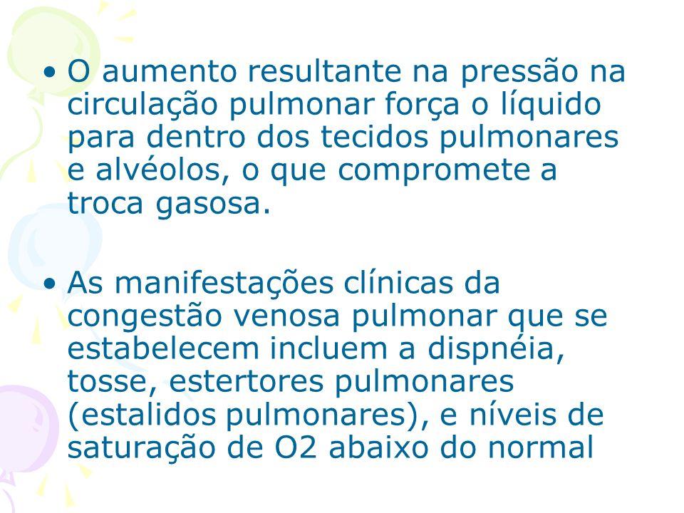O aumento resultante na pressão na circulação pulmonar força o líquido para dentro dos tecidos pulmonares e alvéolos, o que compromete a troca gasosa.