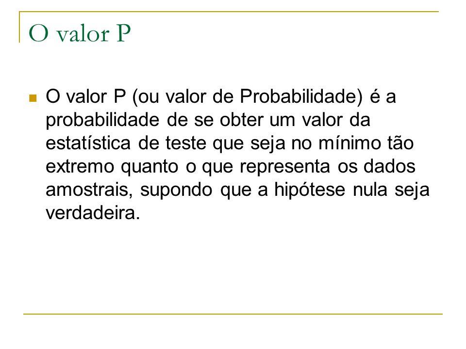O valor P