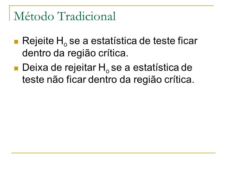 Método Tradicional Rejeite Ho se a estatística de teste ficar dentro da região crítica.