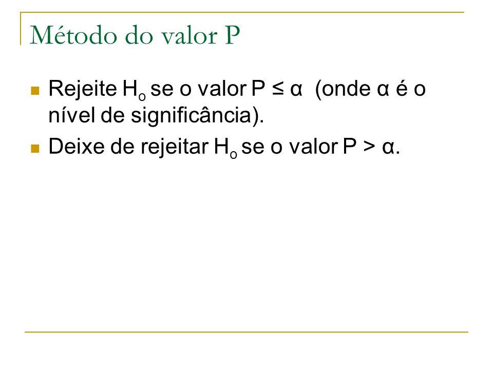 Método do valor P Rejeite Ho se o valor P ≤ α (onde α é o nível de significância).