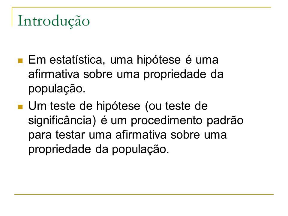 Introdução Em estatística, uma hipótese é uma afirmativa sobre uma propriedade da população.