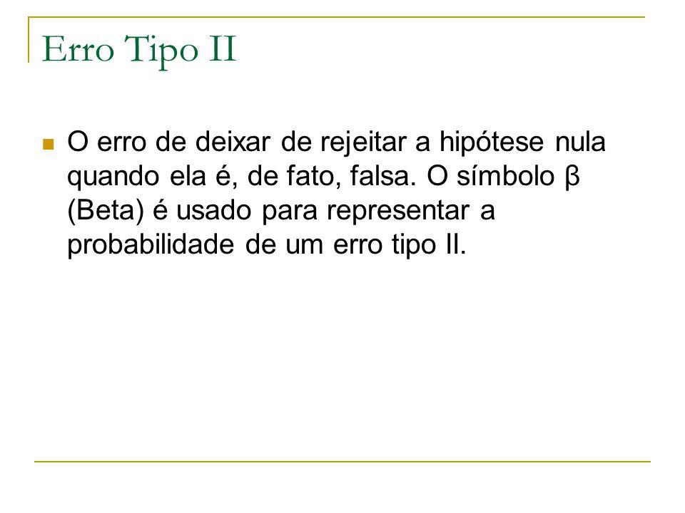 Erro Tipo II