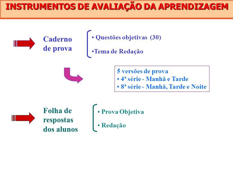 INSTRUMENTOS DE AVALIAÇÃO DA APRENDIZAGEM