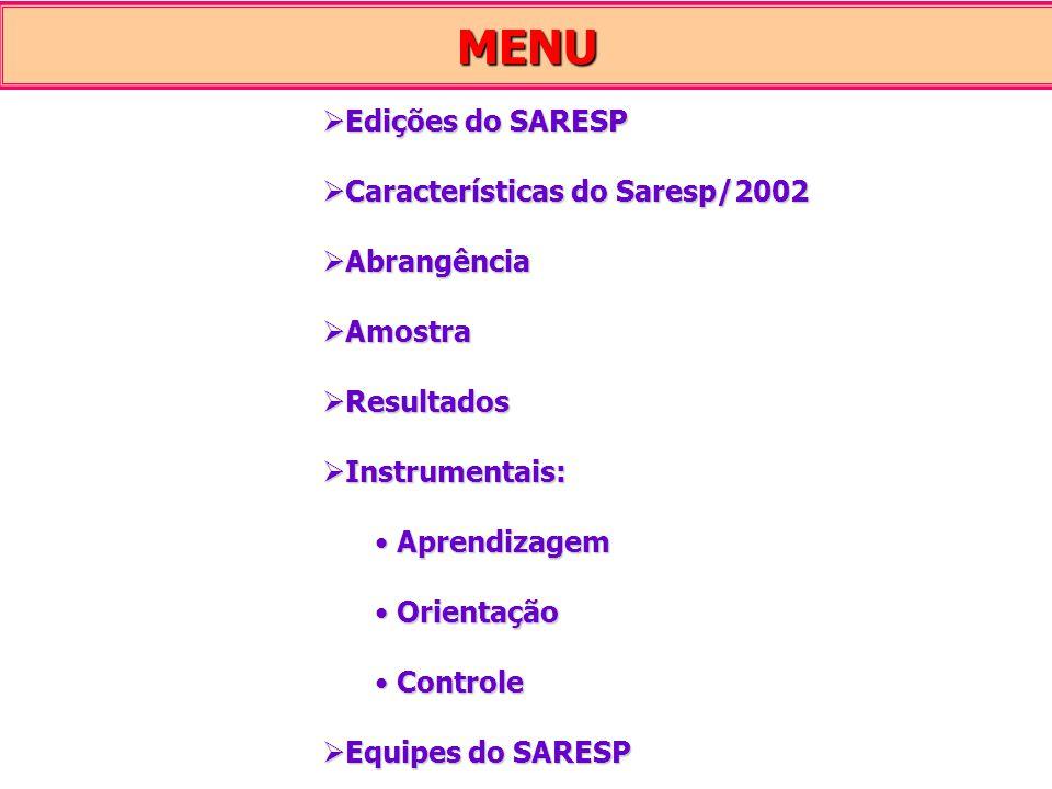 MENU Edições do SARESP Características do Saresp/2002 Abrangência