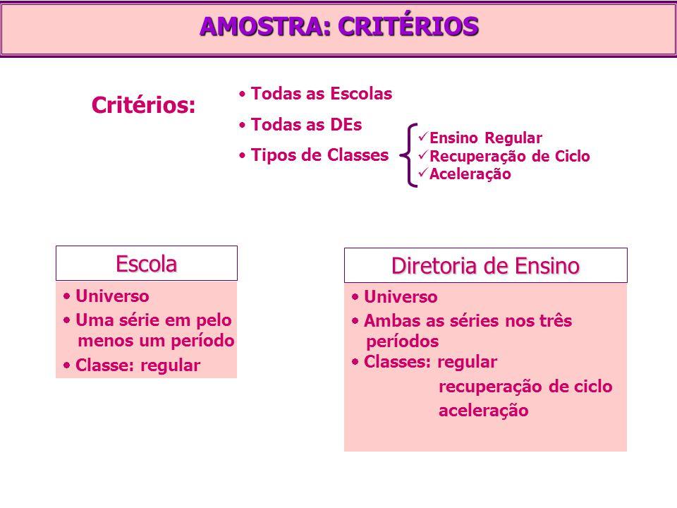 AMOSTRA: CRITÉRIOS Critérios: Escola Diretoria de Ensino