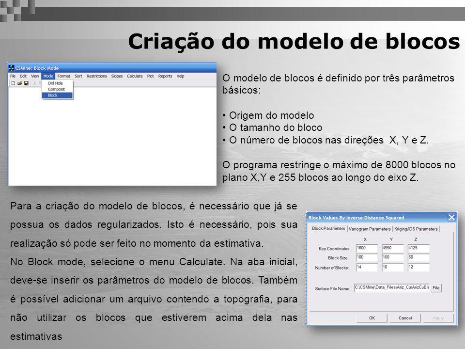 Criação do modelo de blocos
