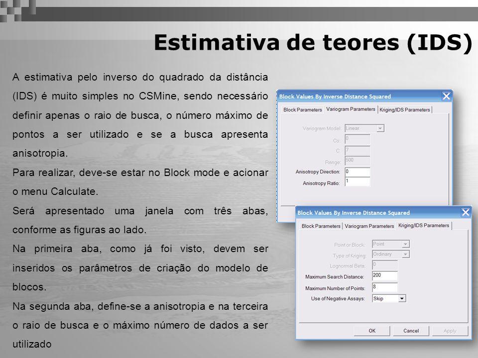 Estimativa de teores (IDS)