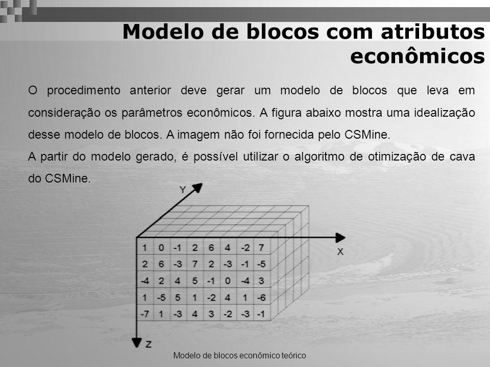 Modelo de blocos com atributos econômicos
