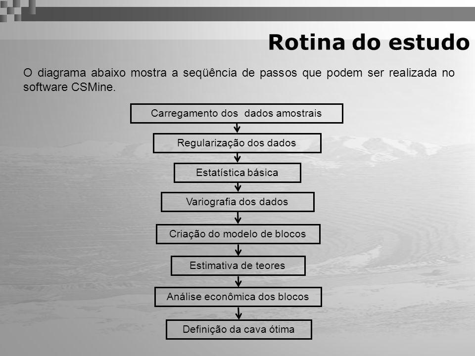 Rotina do estudo O diagrama abaixo mostra a seqüência de passos que podem ser realizada no software CSMine.