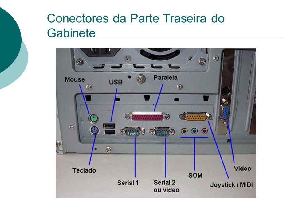 Conectores da Parte Traseira do Gabinete