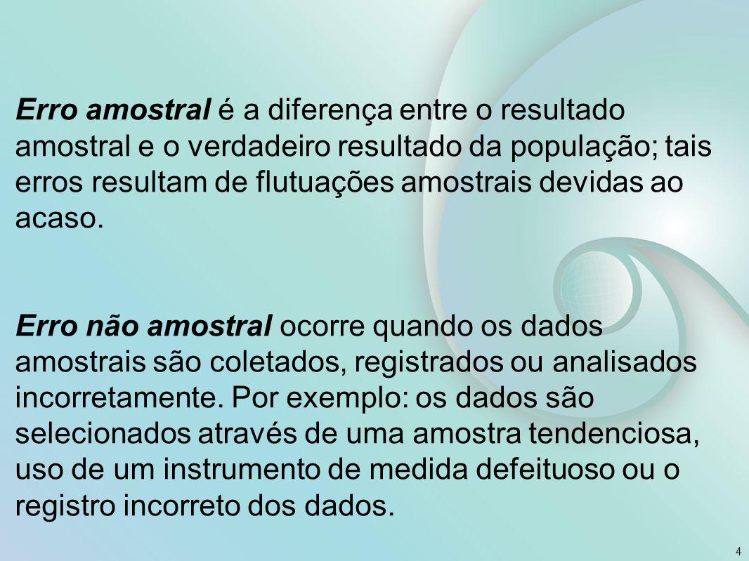 Erro amostral é a diferença entre o resultado amostral e o verdadeiro resultado da população; tais erros resultam de flutuações amostrais devidas ao acaso.