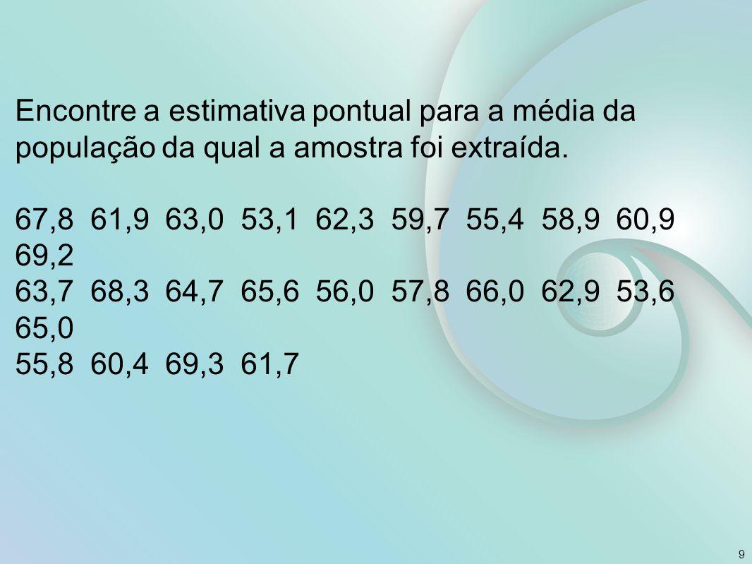 Encontre a estimativa pontual para a média da população da qual a amostra foi extraída.