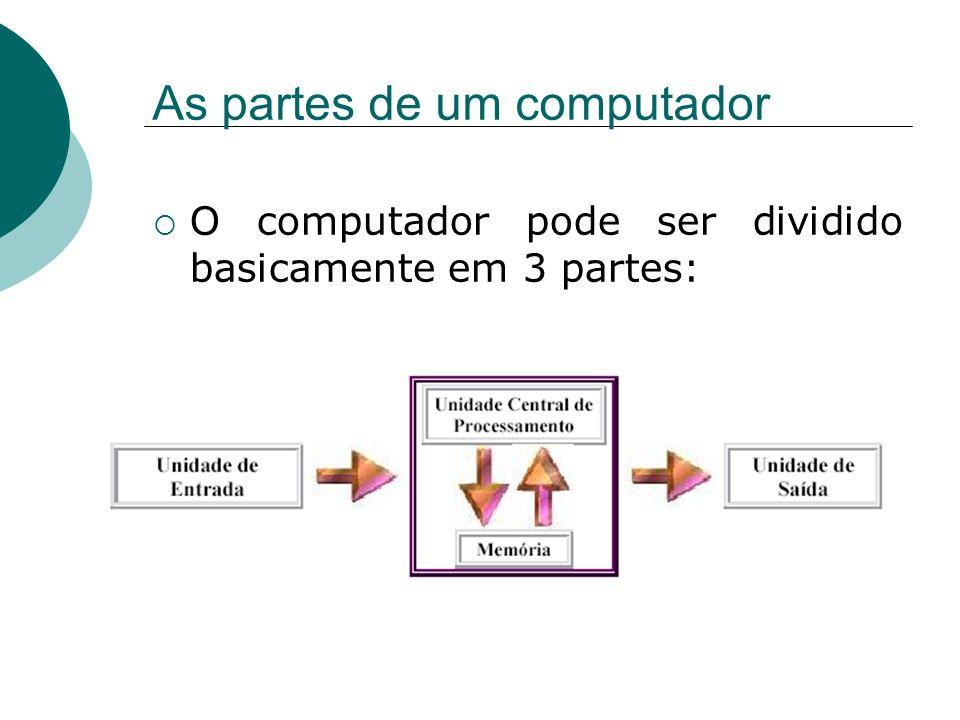 As partes de um computador