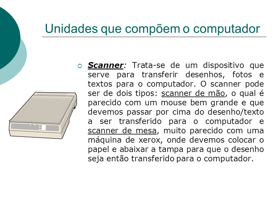 Unidades que compõem o computador