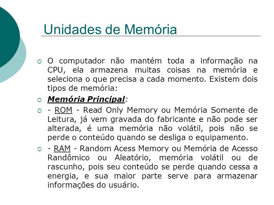 Unidades de Memória