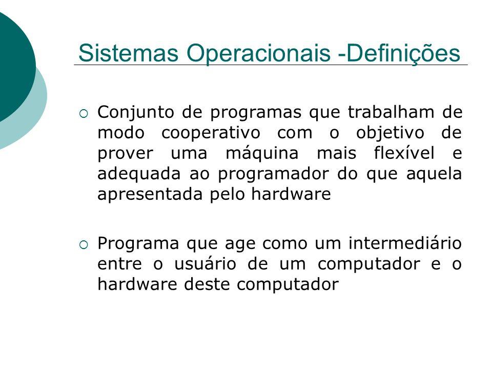 Sistemas Operacionais -Definições