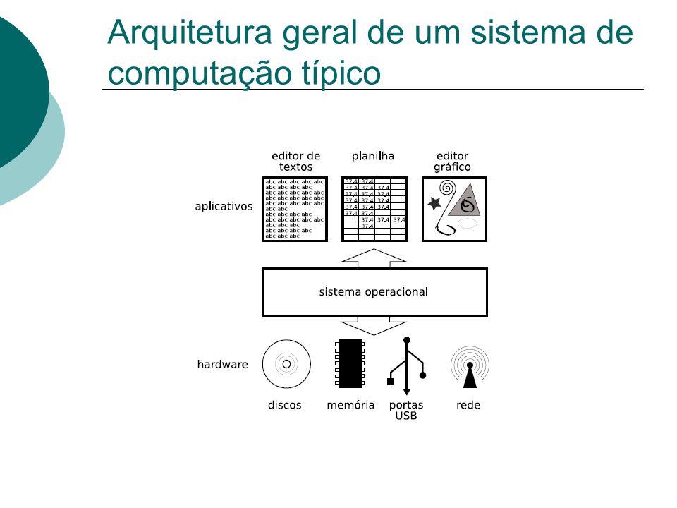 Arquitetura geral de um sistema de computação típico