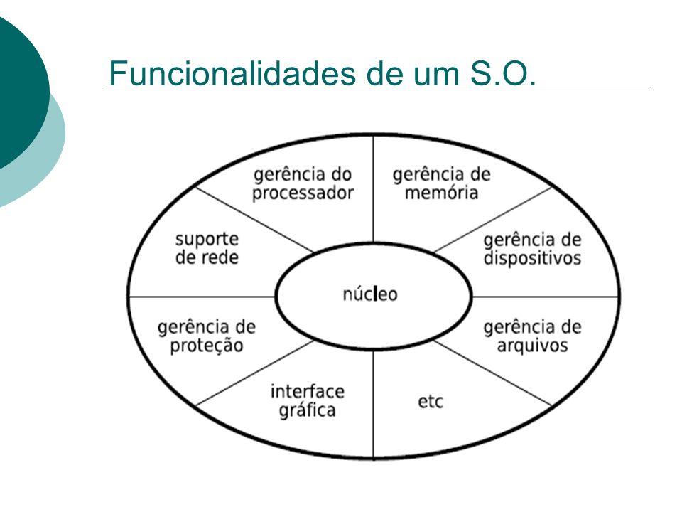 Funcionalidades de um S.O.