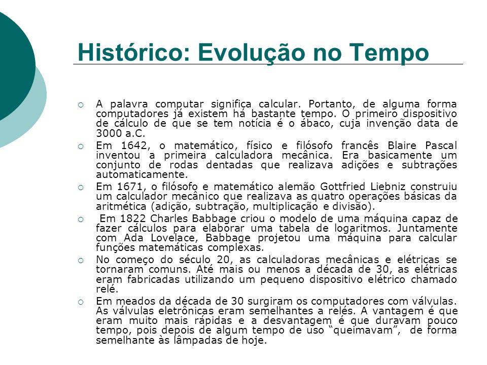 Histórico: Evolução no Tempo