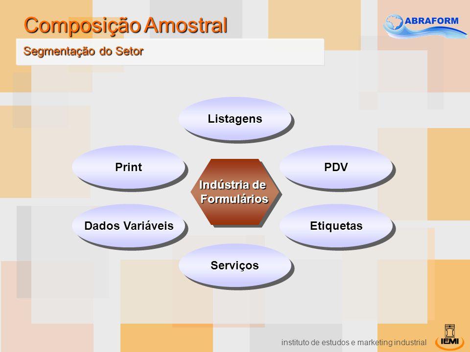 Composição Amostral Segmentação do Setor Listagens Print PDV