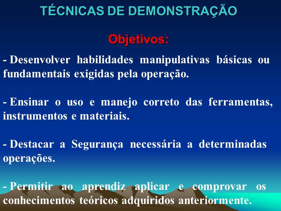 TÉCNICAS DE DEMONSTRAÇÃO Objetivos: