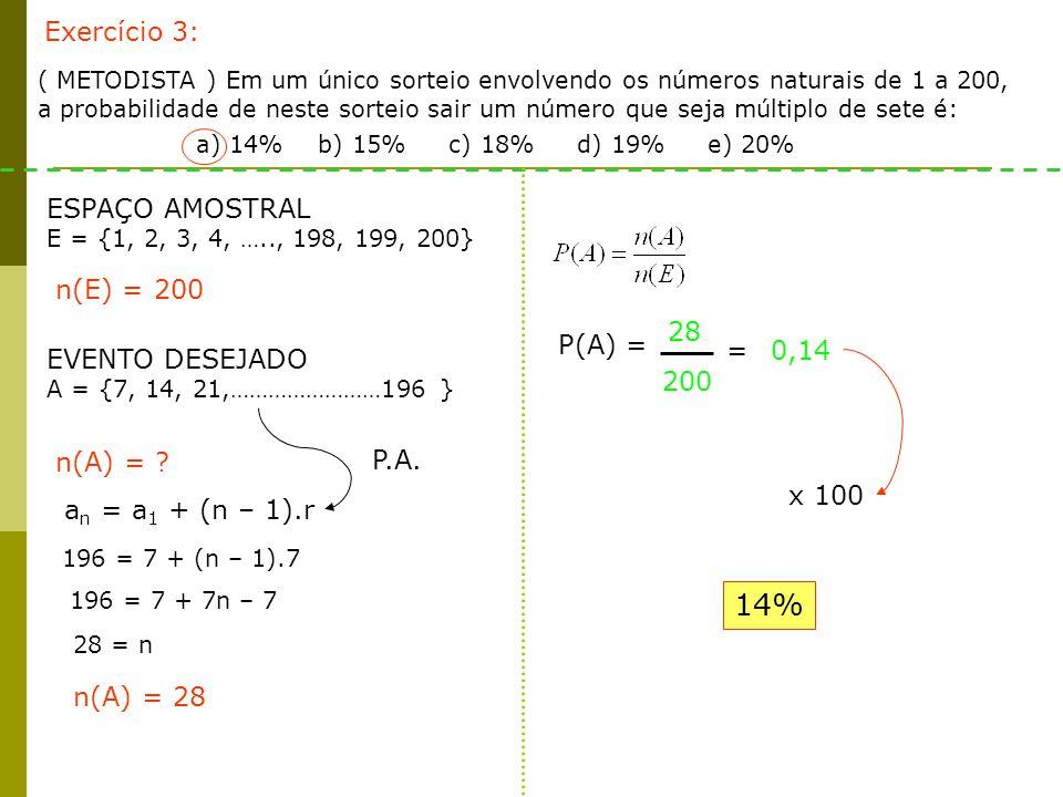 14% Exercício 3: ESPAÇO AMOSTRAL n(E) = 200 28 P(A) = = 0,14