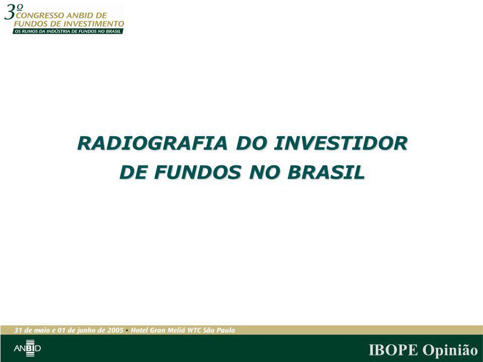 RADIOGRAFIA DO INVESTIDOR DE FUNDOS NO BRASIL