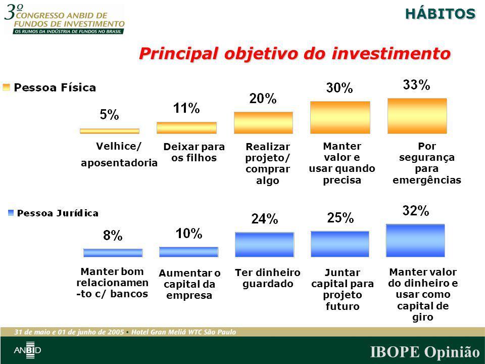 Principal objetivo do investimento