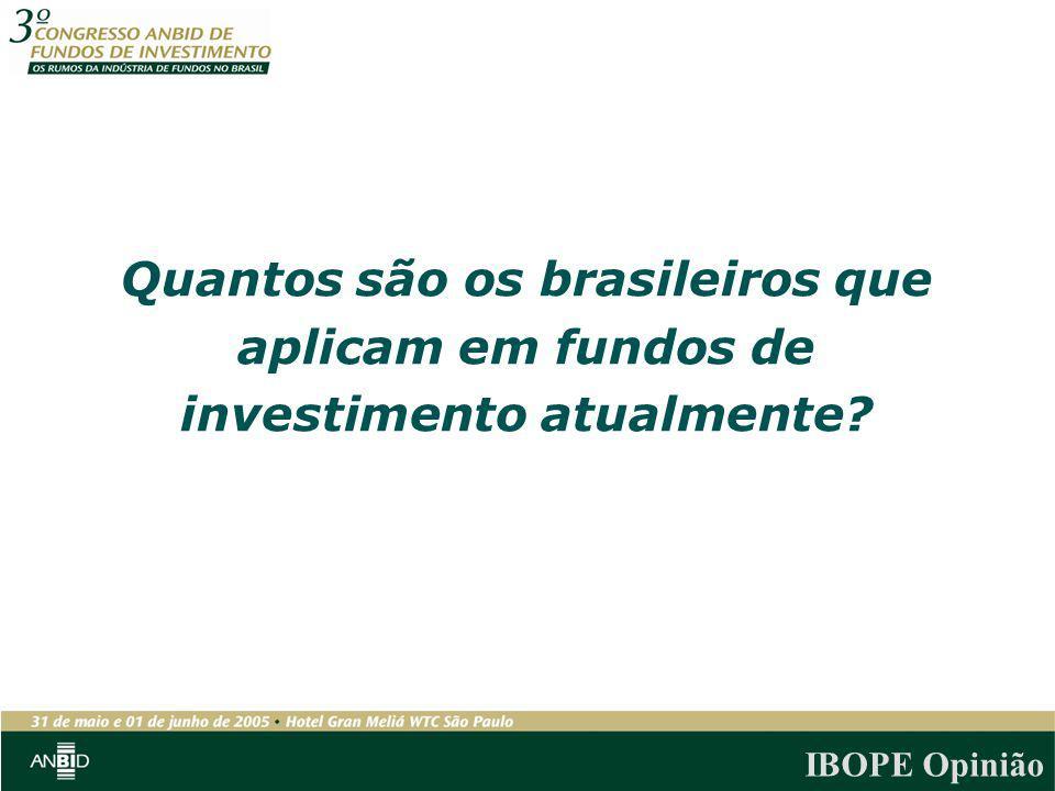 Quantos são os brasileiros que aplicam em fundos de investimento atualmente