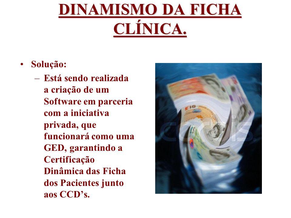 DINAMISMO DA FICHA CLÍNICA.