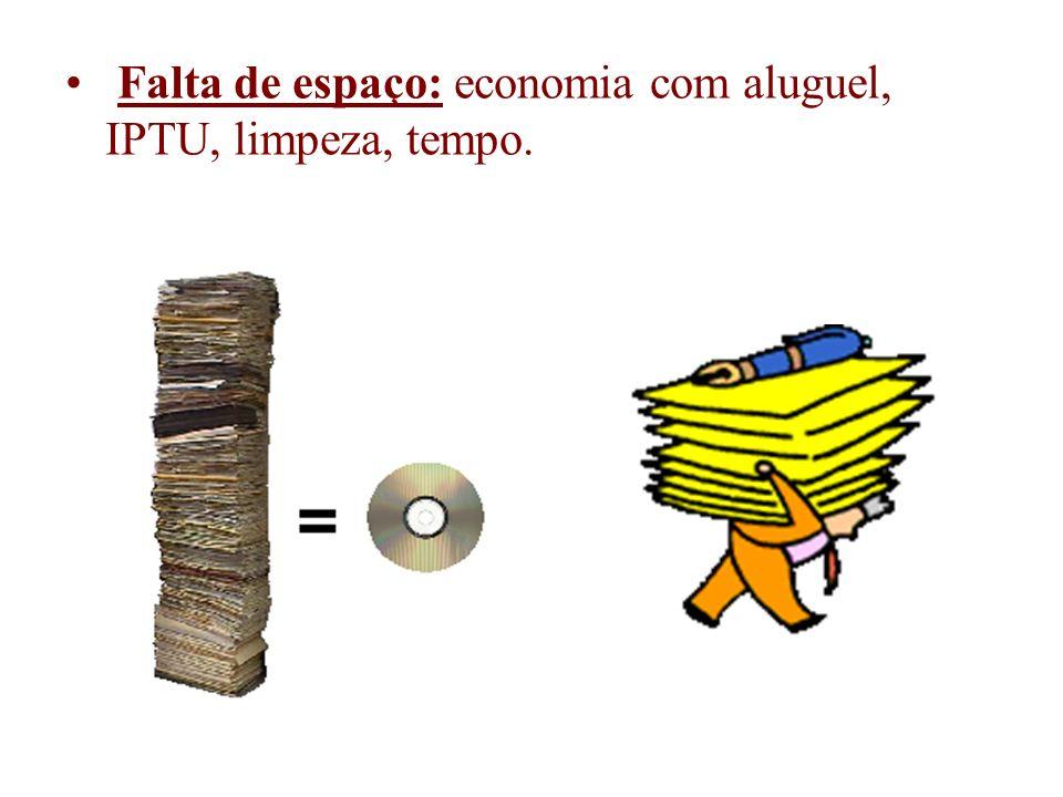 Falta de espaço: economia com aluguel, IPTU, limpeza, tempo.