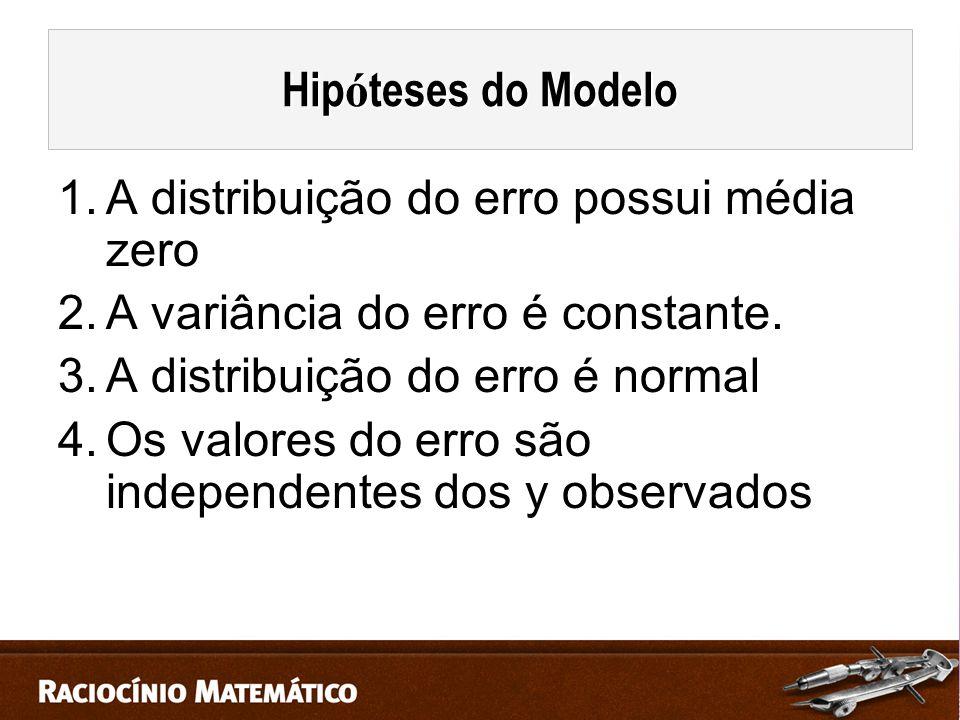 Hipóteses do Modelo A distribuição do erro possui média zero. A variância do erro é constante. A distribuição do erro é normal.